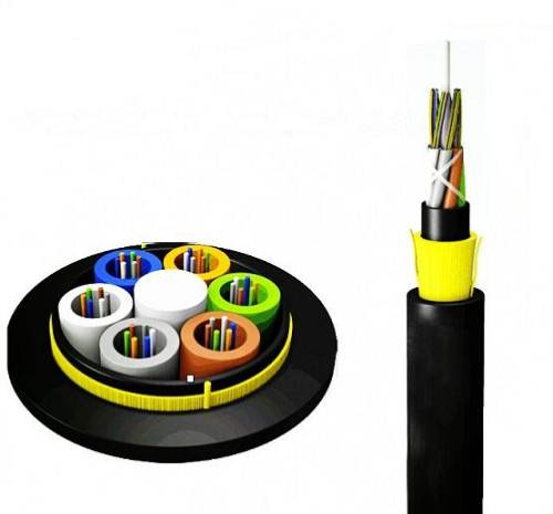 ADSS power cable
