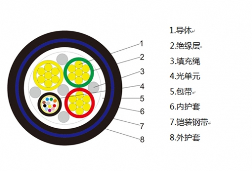 Fiber composite low voltage cable